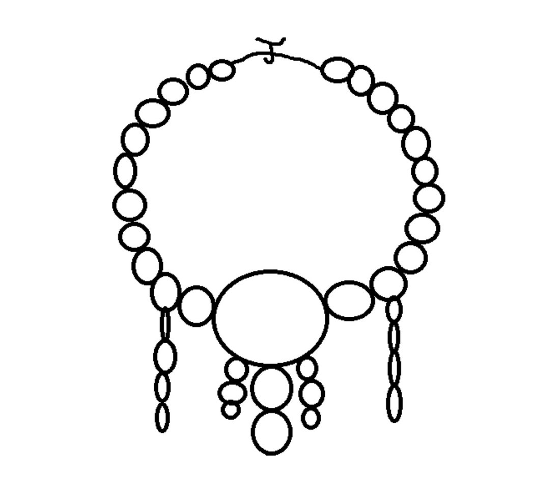 Figure 2 - The Flodden Necklace